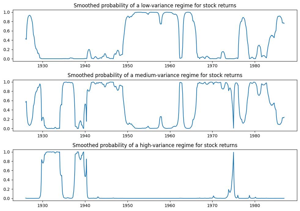 Markov switching autoregression models — statsmodels