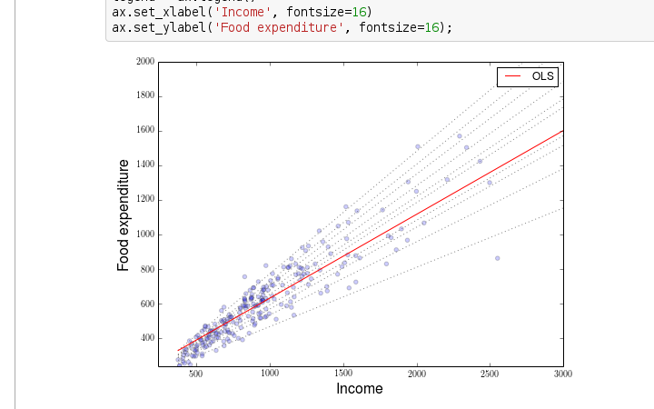 nonparametric analysis of interactions There are nonparametric tests for interaction roughly speaking, you replace the  observed weights by their ranks and treat the resulting data set as.